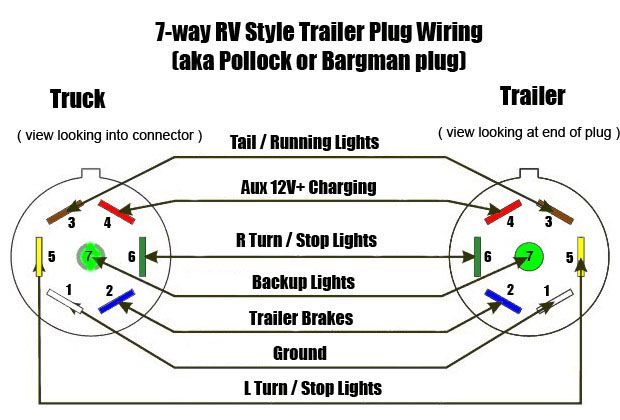 2016 Escape Wiring Diagram 2013 Ford Forumrhfordescapeorg: Ford Headlight Switch 7 Pin Wiring Diagram At Gmaili.net