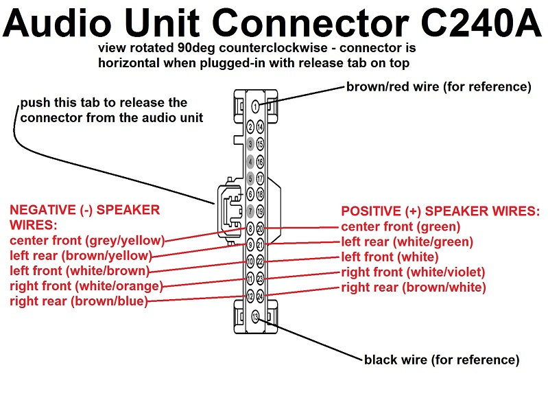 fusion wiring diagram front door on diy non-sony audio upgrade tips |  2013+ ford escape forum on 2014 ford