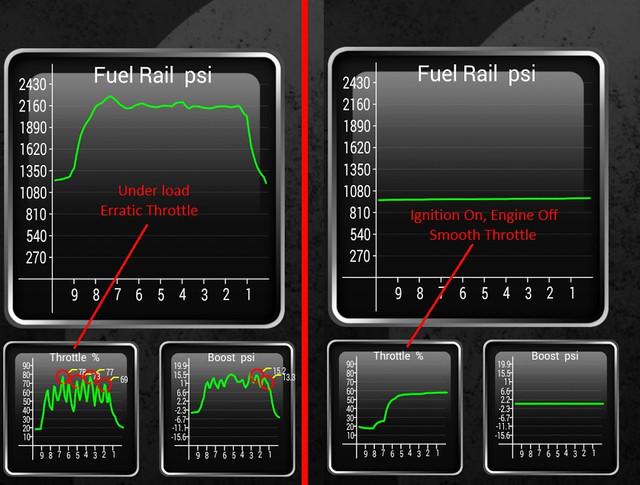 Erratic acceleration under load | 2013+ Ford Escape Forum